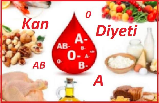 Kan gruplarına göre diyet listeleri