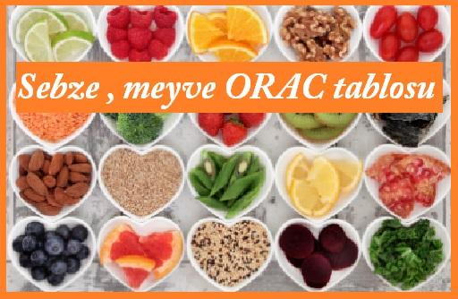 O.R.A.C.. tablosu ?